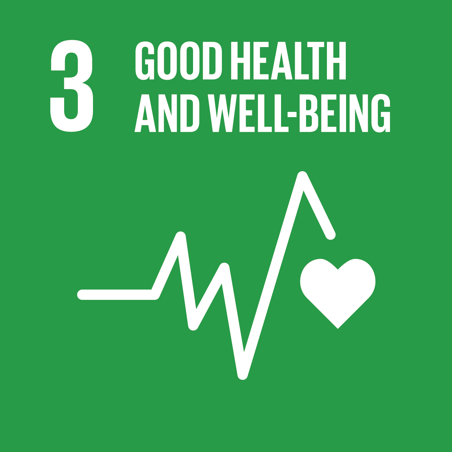 United Nation SDG: Good Health & Well-being